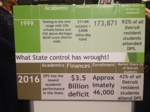 A graphic outlines the dramatic financial shift within DPS on 17 years. (WWJ/Vickie Thomas)