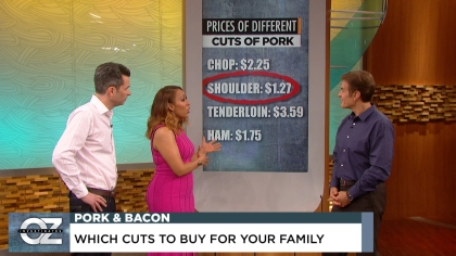 OZ Investigates: Pork And Bacon: Which Cuts To Buy For Your Family